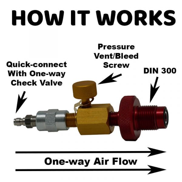 Male Quick-connect with One-way Check Valve to DIN-300 with Bleed Screw